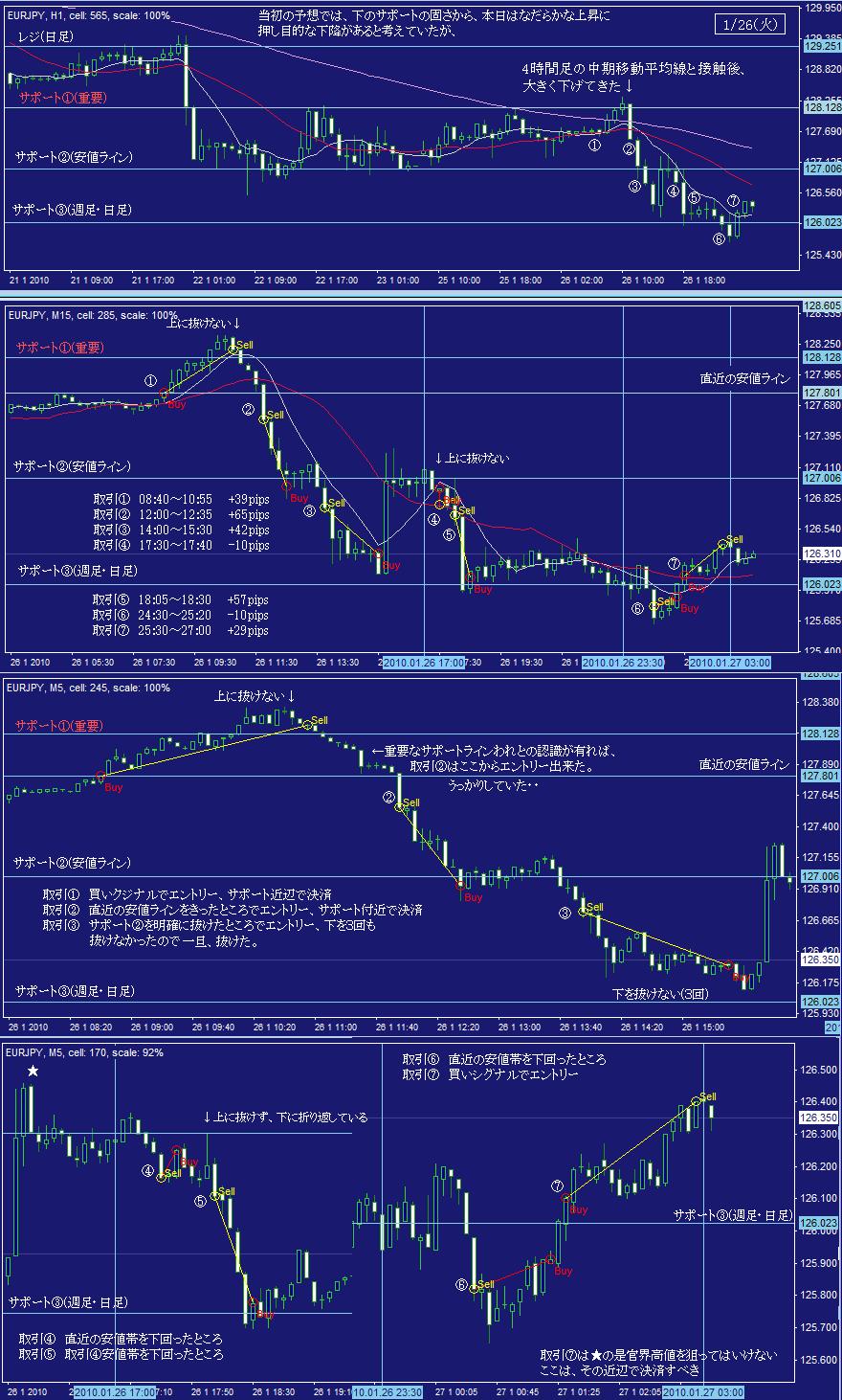 FX取引ノート21