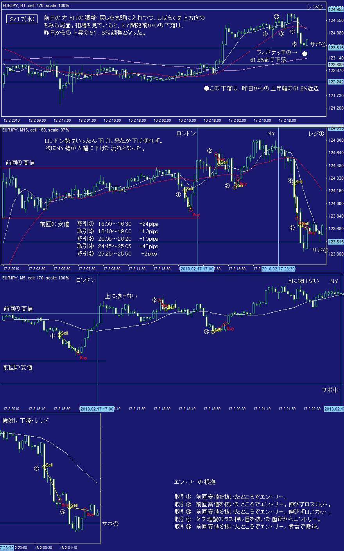 FX取引ノート37