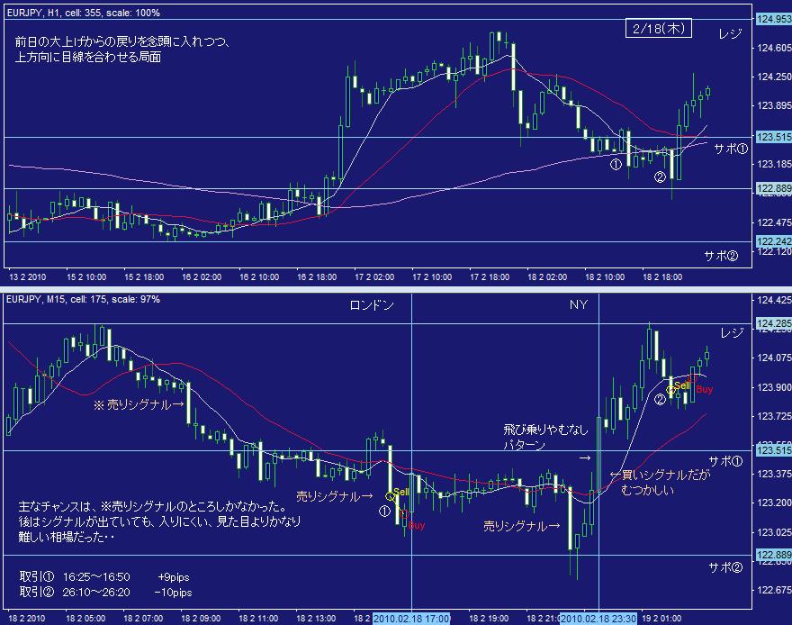 FX取引ノート38