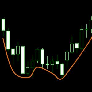 FXチャート変換点
