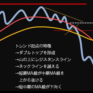 下降の起点2