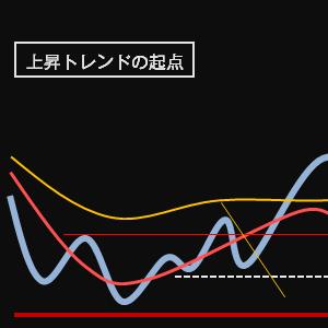 上昇の起点2