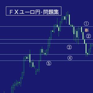 ユーロ円/FX問題集