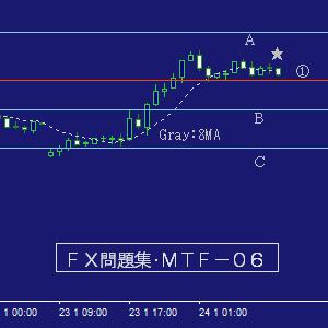 FX・MTF問題集06