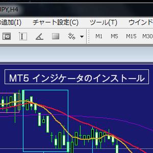 MT5、インジケータ追加