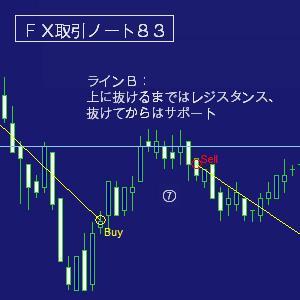 FX取引ノート83