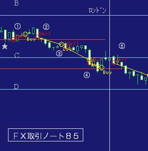 FX取引ノート85